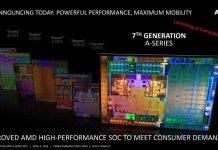 AMD объявила о начале поставок ПК с гибридными процессорами Bristol Ridge