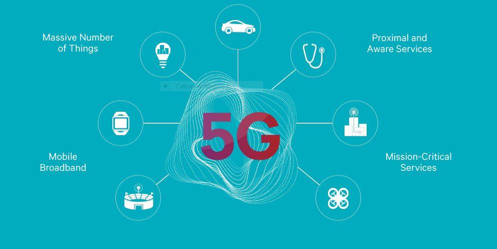 5G: будущее по версии Qualcomm