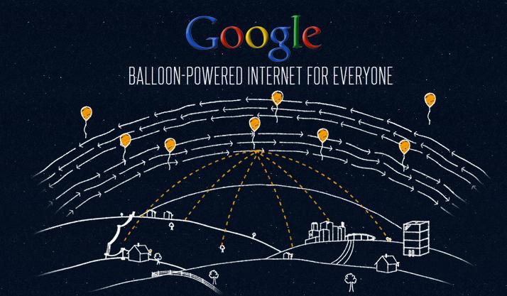 Google начнёт испытания шаров проекта Project Loon по всем США