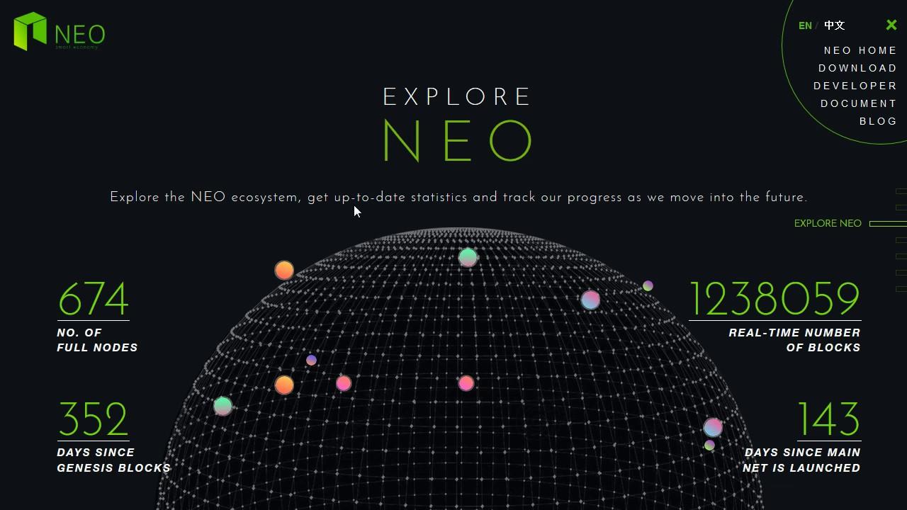 Прогноз курса НЕО (NEO) на 2018 год